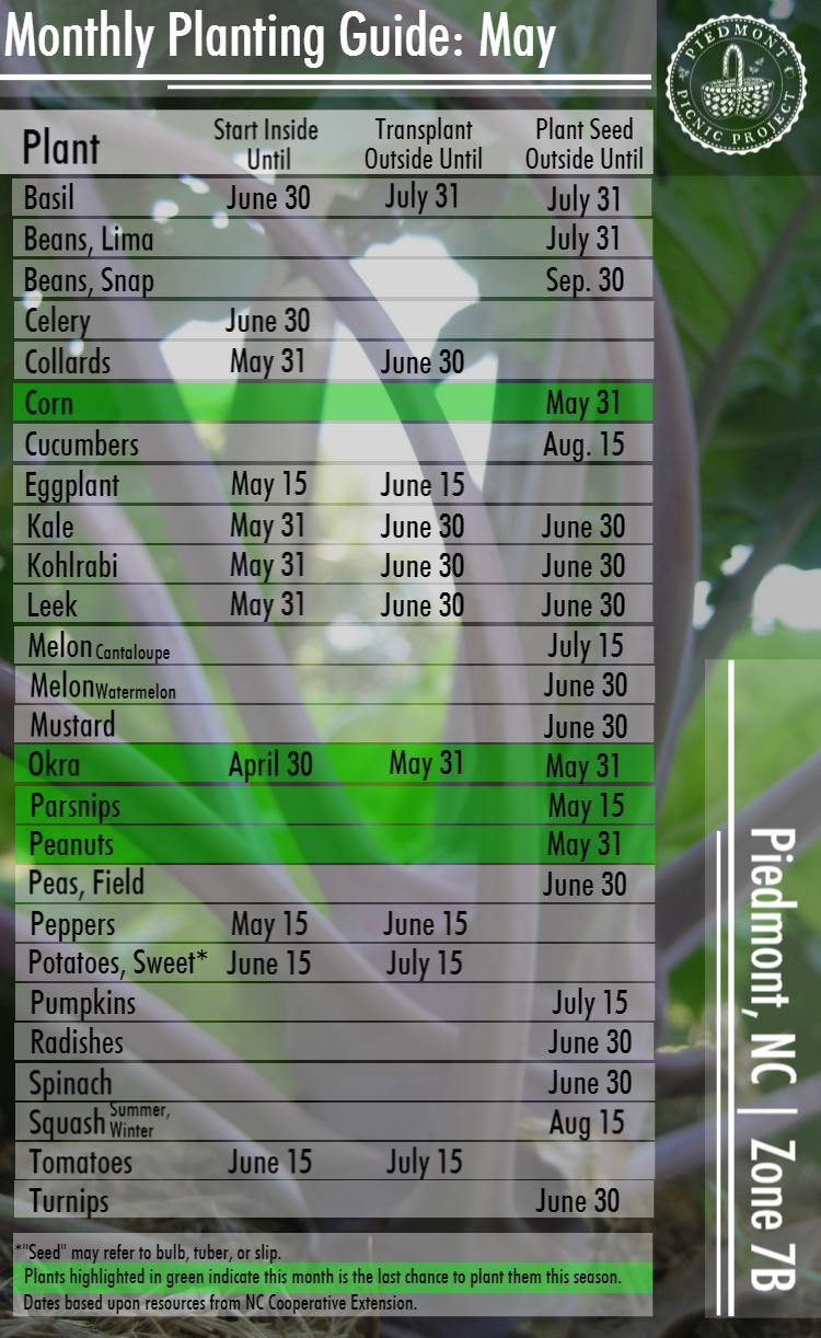 May Planting Guide